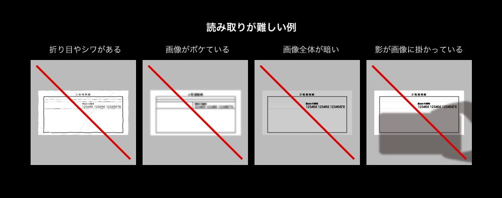 読みとりが難しい例。折り目やシワがある。画像がボケている。画像全体が暗い。影が画像にかかっている